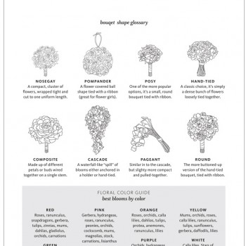 Follow this guide when choosing your wedding bouquet (Wedding Planner, Tampa FL)