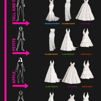 Which Wedding Dress Should You Marry? (Wedding Planners in Tampa Florida)